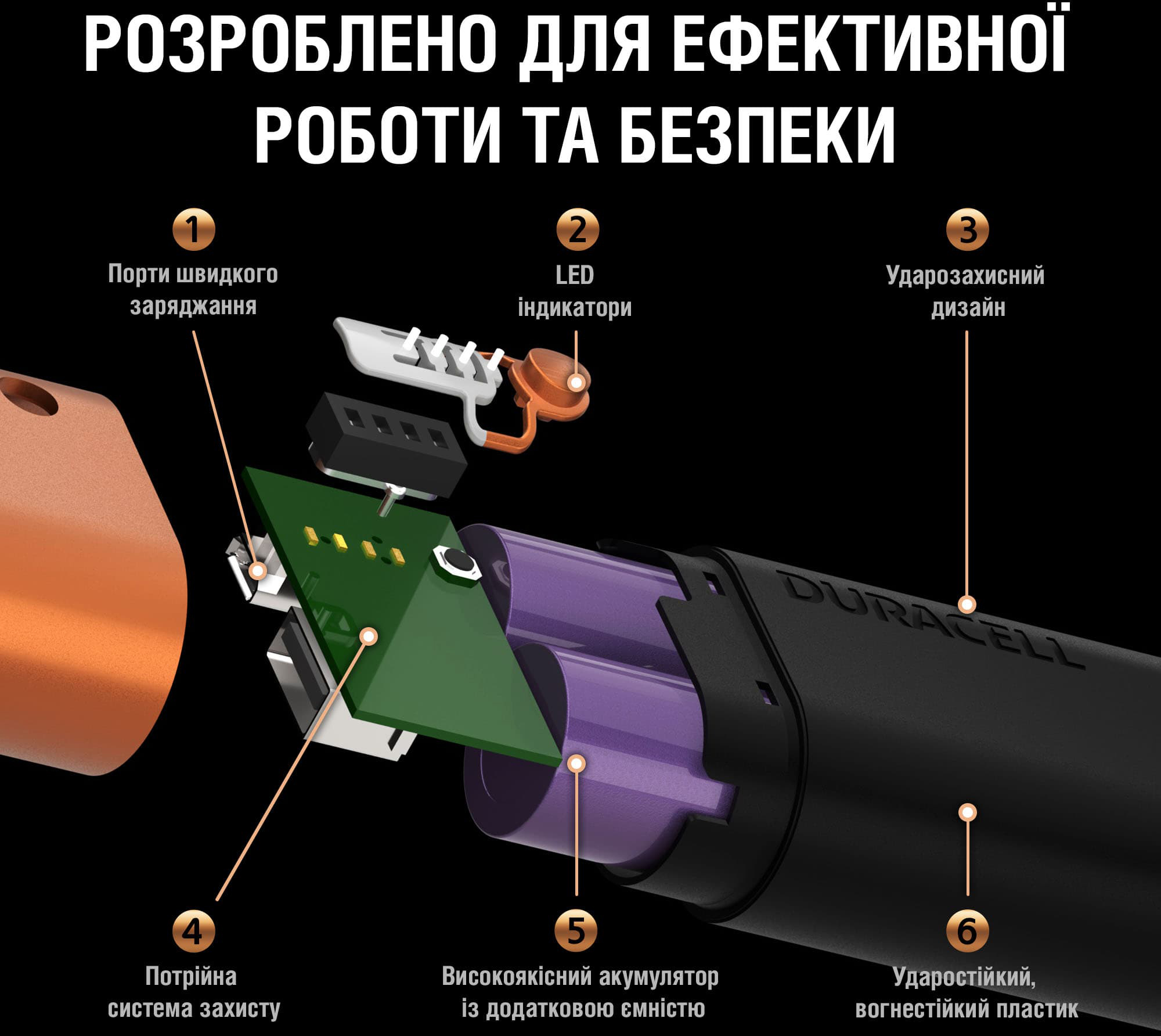 Аккумулятор-зарядка Power bank, емкость 6700мАч, выход 2,4А - 1 USB, вход - microUSB Duracell - фото 7