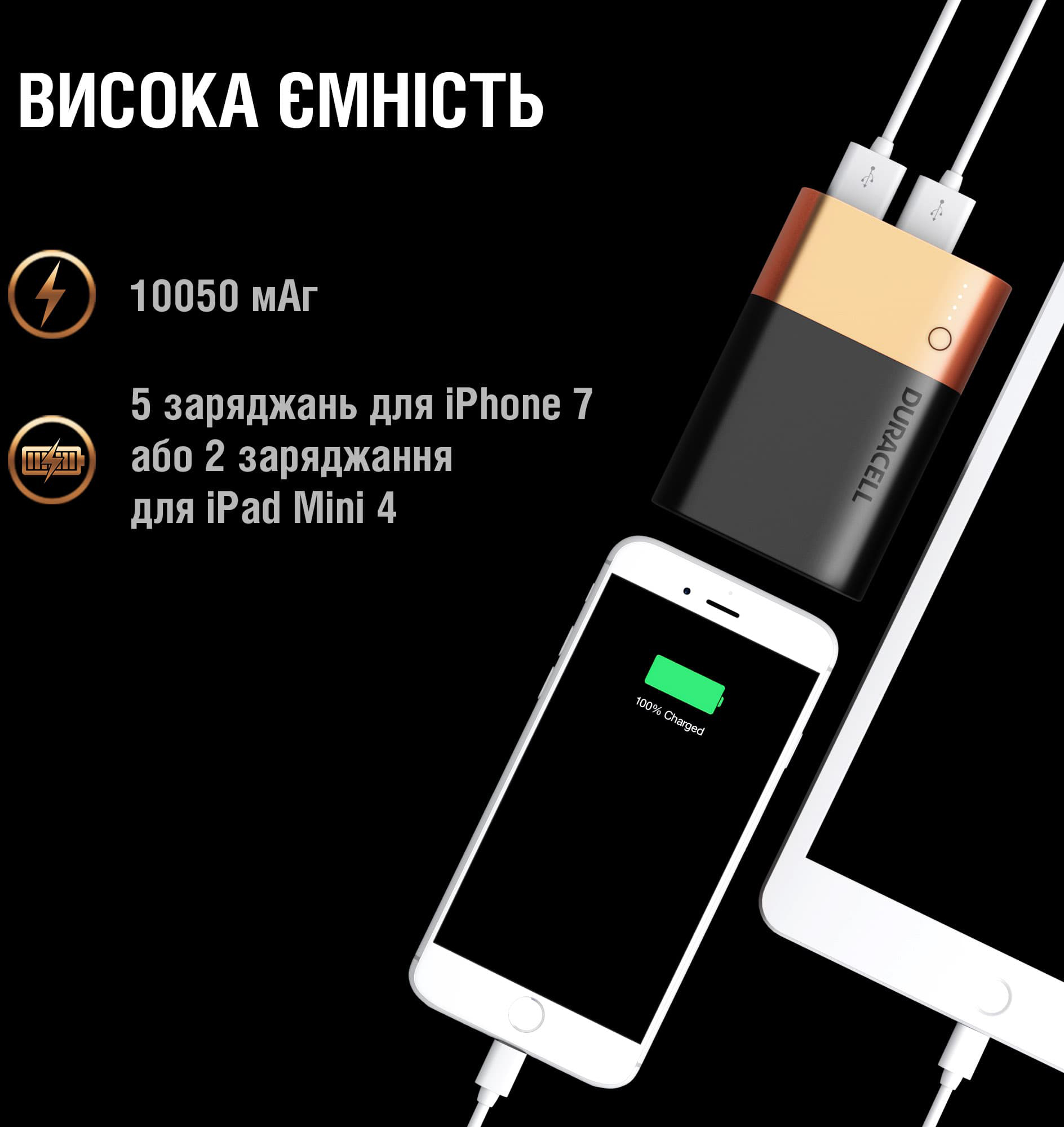 Аккумулятор-зарядка Power bank, емкость 10050мАч, выход 2,4А - 2 USB, вход - microUSB Duracell - фото 4
