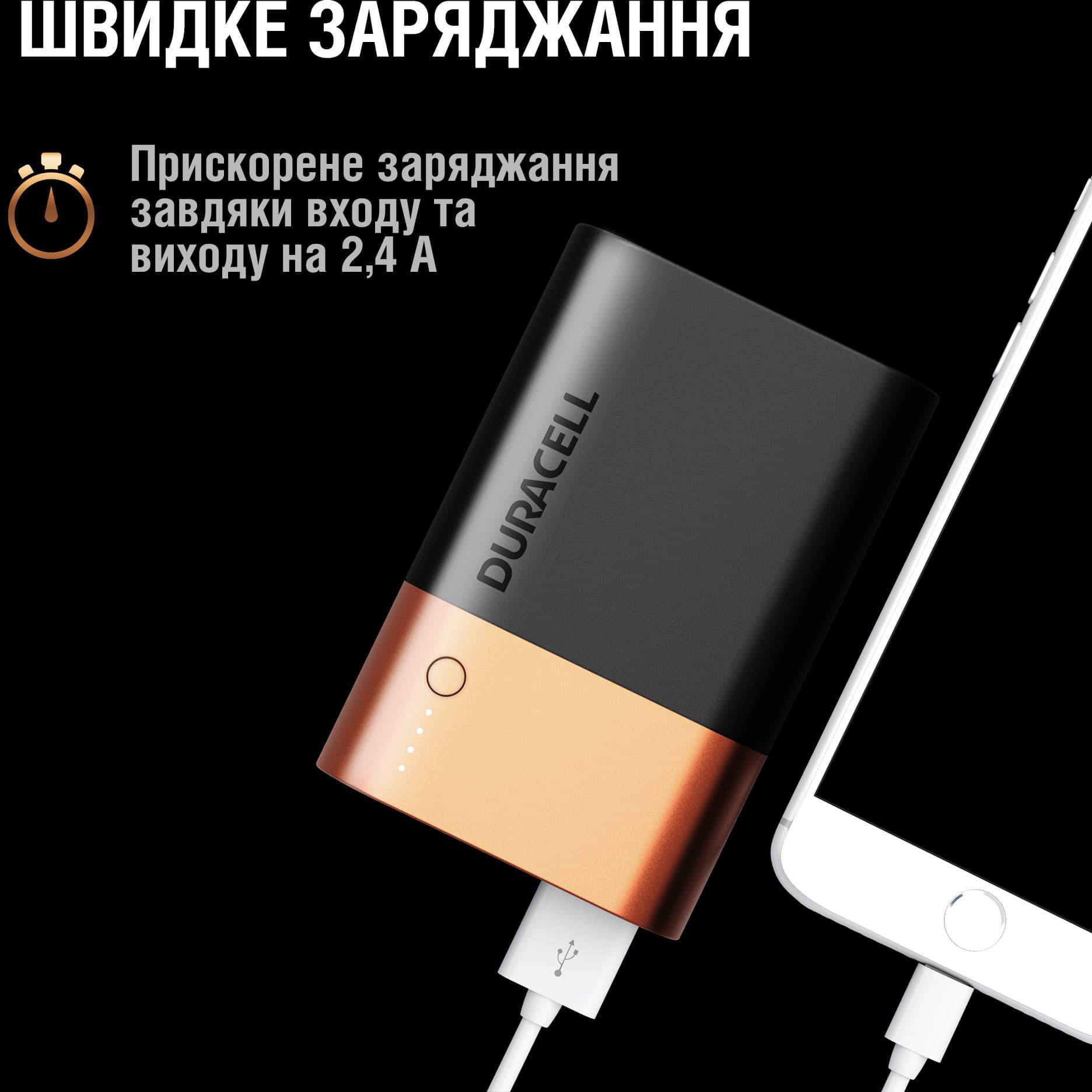 Аккумулятор-зарядка Power bank, емкость 10050мАч, выход 2,4А - 2 USB, вход - microUSB Duracell - фото 5