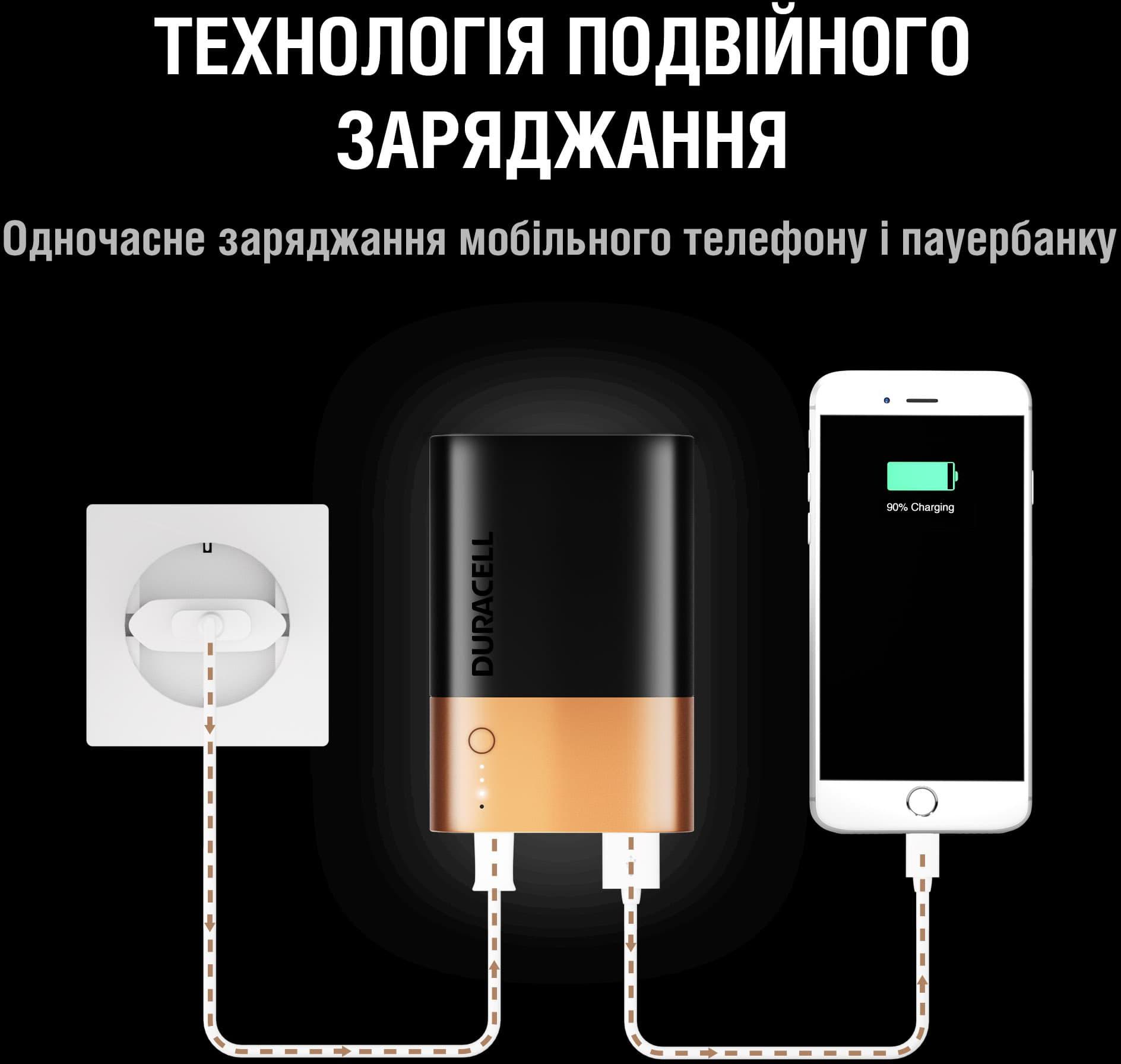 Аккумулятор-зарядка Power bank, емкость 10050мАч, выход 2,4А - 2 USB, вход - microUSB Duracell - фото 6