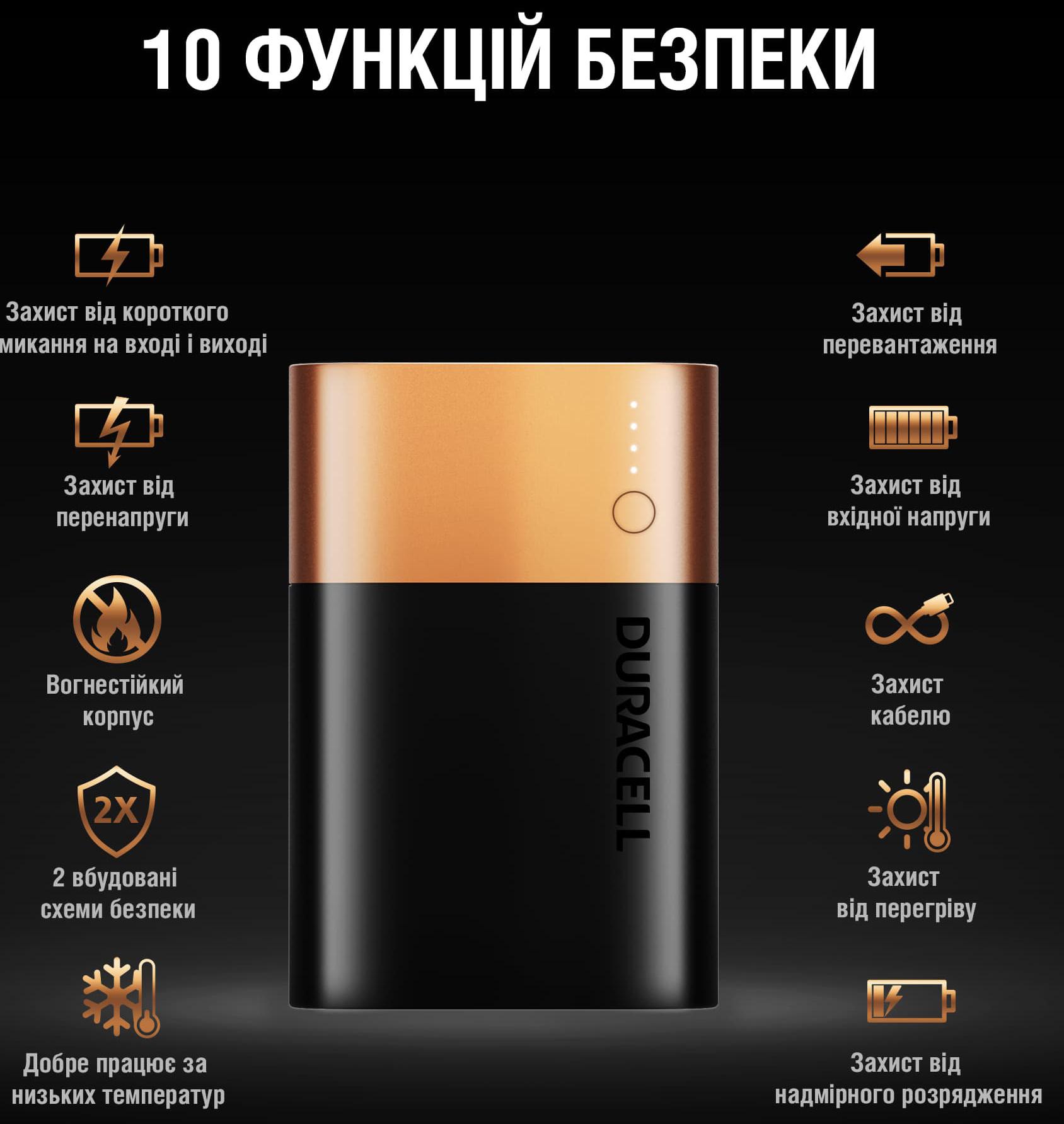 Аккумулятор-зарядка Power bank, емкость 10050мАч, выход 2,4А - 2 USB, вход - microUSB Duracell - фото 7