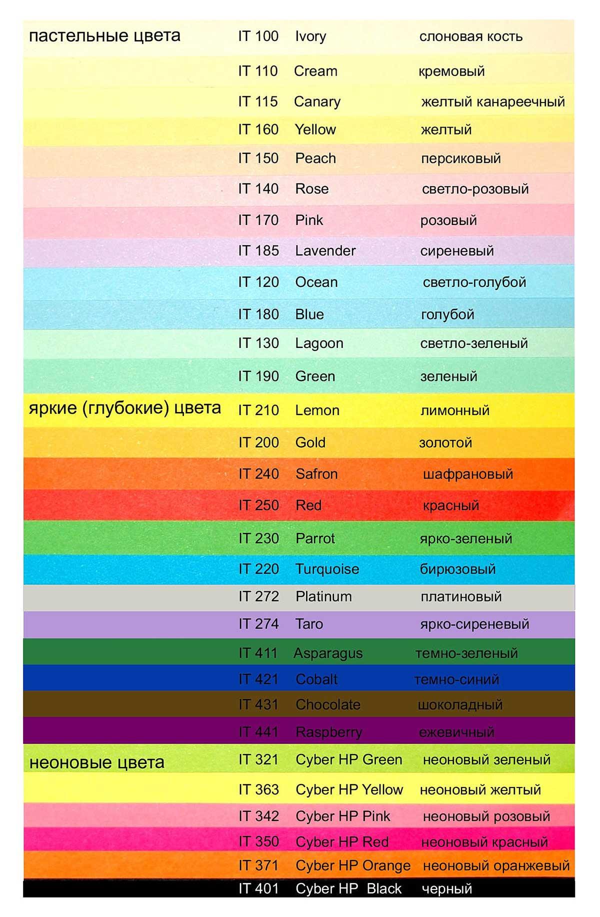 Бумага цветная Color A4 неон 75гр./м2. Red, 500листов, малин. Spectra Color - фото 2