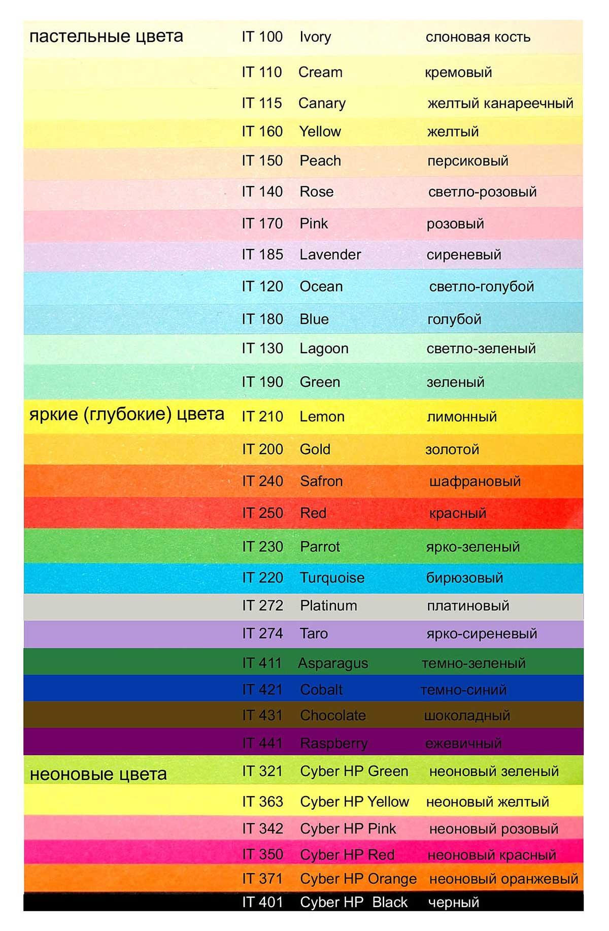 Бумага цветная Color A4 интенсив 80гр./м2. Saffron, 500листов, оранж. Spectra Color - фото 3