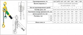 Таль цепная ручная рычажная 3,0т. (3,0м)
