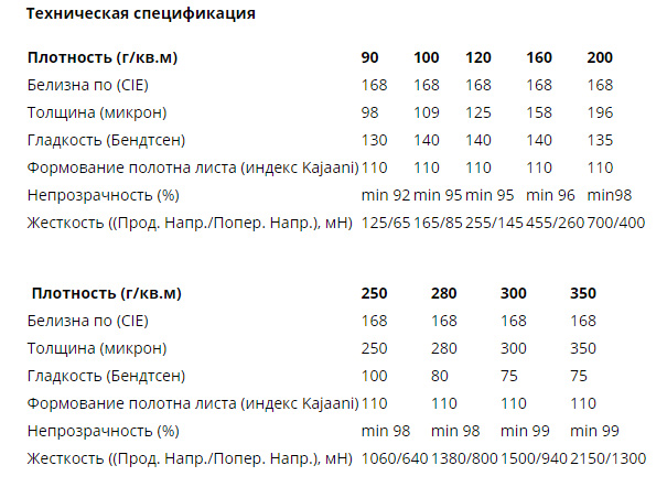 Бумага Pro Design A4 300гр./м2., 125листов International Paper - фото 2