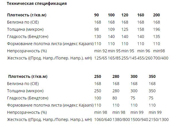 Бумага Pro Design SRA3 160гр./м2., 250листов  International Paper - фото 2